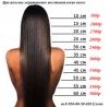 Бразильское кератиновое восстановление волос маленькая