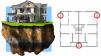 Геология участка для строительства коттеджа маленькая