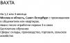 Работа вахтой в Москве и Нижнем Новгороде маленькая