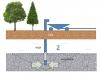 Скважинная добыча погребенного сапропеля и продуктивного ила маленькая