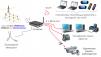 Ст-ца Федоровская Скорость до 50 мбит/сек в сетях 4G, до 20 мбит/сек в сетях 3G маленькая