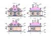 Эскизные проекты домов и коттеджей маленькая