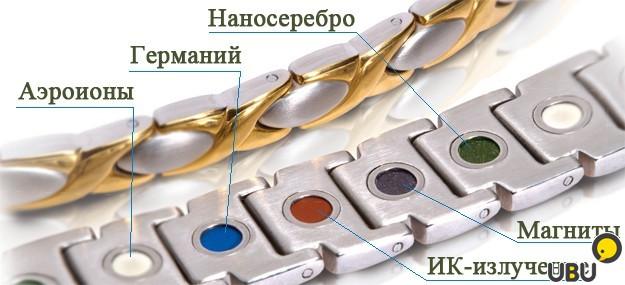 Рейтинг самых лучших и популярных досок объявлений в России