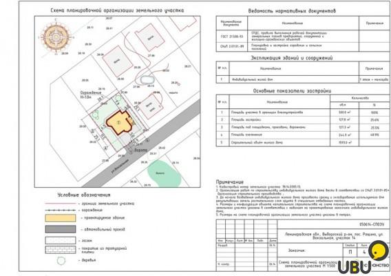 Сроки изготовления схемы земельного участка